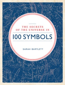 100Symbols