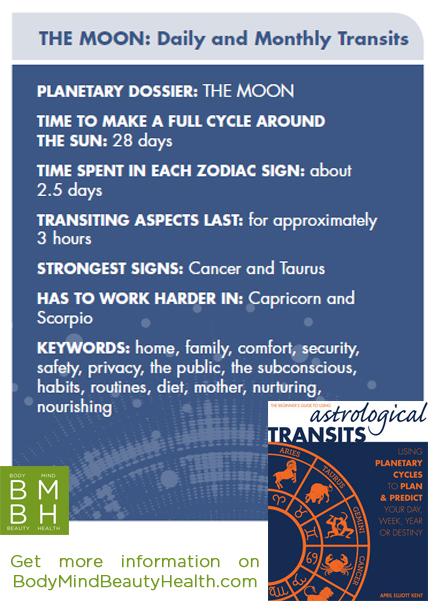 astrological transits 1