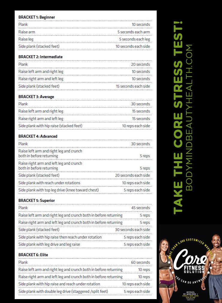 core fitness solution - core stress test